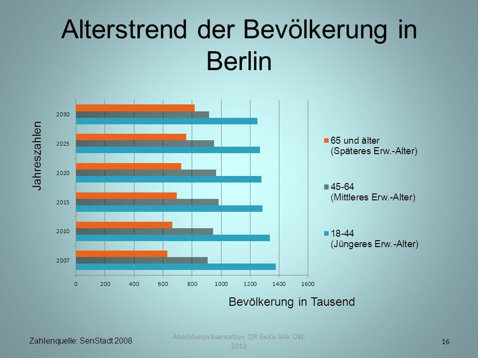 Alterstrend der Bevölkerung in Berlin Abschlusspräsentation QR GeKo VAk Okt.