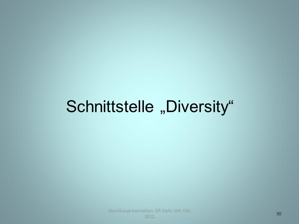 """Schnittstelle """"Diversity"""" Abschlusspräsentation QR GeKo VAk Okt. 2012 30"""