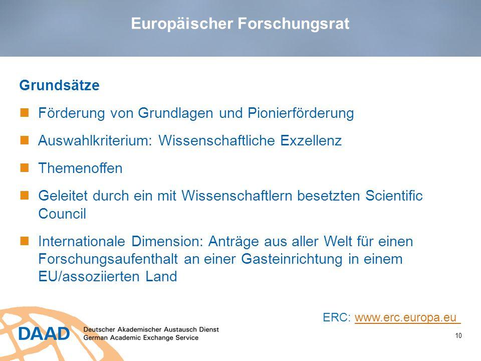 Europäischer Forschungsrat 11 Förderlinien Starting grants 2013: 400 Mio.