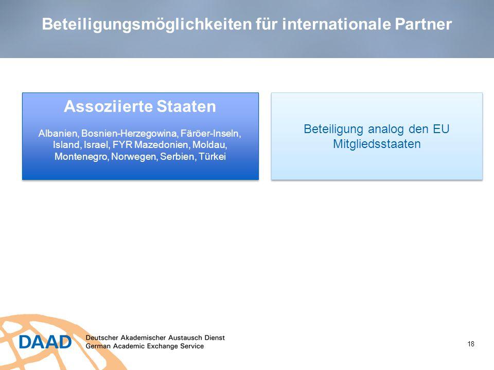 Beteilungsmöglichkeiten für internationale Partner 19 Grundsätzlich: Beteiligungsmöglichkeiten für internationale Partner, aber keine automatische Finanzierung Liste der förderfähigen Länder: http://ec.europa.eu/research/participants/data/ref/h2020/g rants_manual/hi/3cpart/h2020-hi-3cpart_en.pdf Industrie- und Schwellenländer Länder der Erweiterungs- und Nachbarschaftspolitik Entwicklungsländer Nur in Ausnahmefällen förderfähig In der Regel förderfähig
