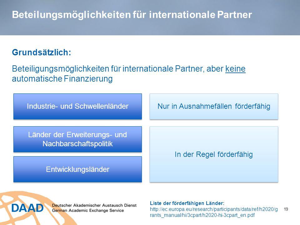 Kooperation mit Internationalen Partnern 20 Dualer Ansatz: generelle Offenheit für die Beteiligung von Forschenden und Einrichtungen aus Drittstaaten gezielte Aktivitäten der internationalen Zusammenarbeit Eine Förderung internationaler Partner ist möglich, wenn….