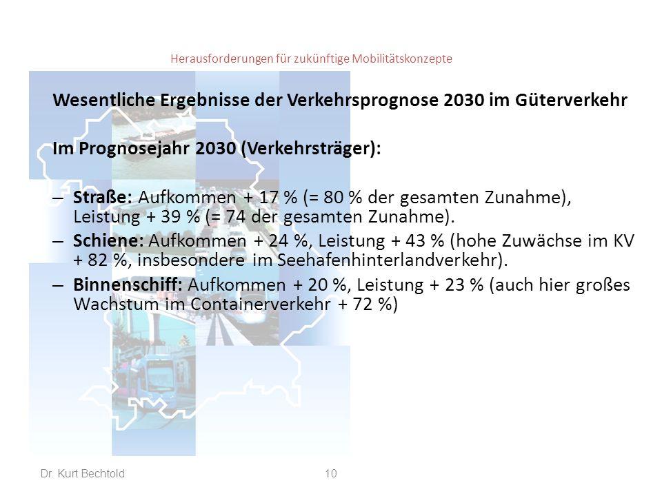 Herausforderungen für zukünftige Mobilitätskonzepte Wesentliche Ergebnisse der Verkehrsprognose 2030 im Güterverkehr Im Prognosejahr 2030 (Verkehrsträ
