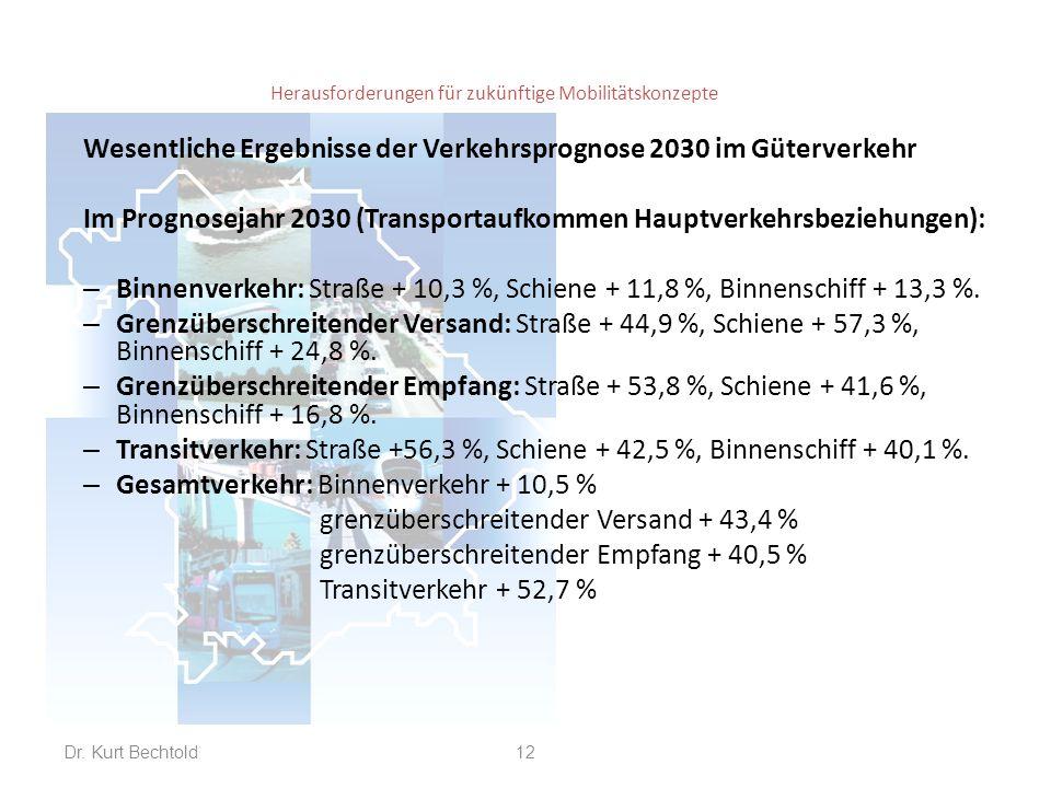 Herausforderungen für zukünftige Mobilitätskonzepte Wesentliche Ergebnisse der Verkehrsprognose 2030 im Güterverkehr Im Prognosejahr 2030 (Transportau