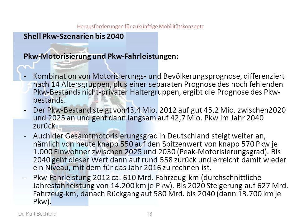 Herausforderungen für zukünftige Mobilitätskonzepte Shell Pkw-Szenarien bis 2040 Pkw-Motorisierung und Pkw-Fahrleistungen: -Kombination von Motorisier