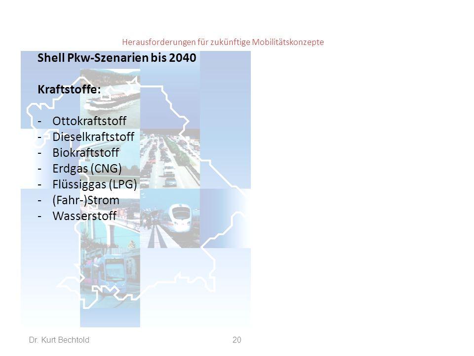 Herausforderungen für zukünftige Mobilitätskonzepte Shell Pkw-Szenarien bis 2040 Kraftstoffe: -Ottokraftstoff -Dieselkraftstoff -Biokraftstoff -Erdgas