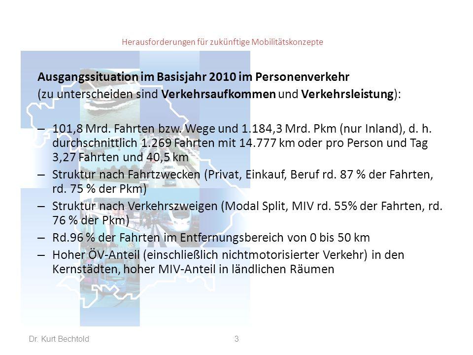 Herausforderungen für zukünftige Mobilitätskonzepte Ausgangssituation im Basisjahr 2010 im Personenverkehr (zu unterscheiden sind Verkehrsaufkommen un