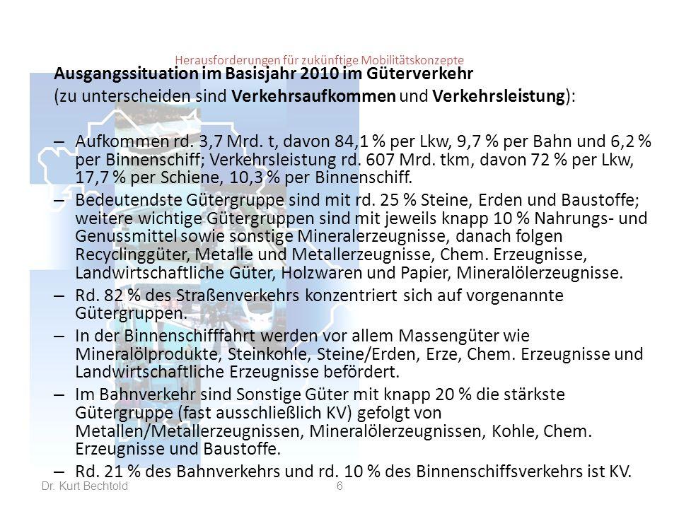 Herausforderungen für zukünftige Mobilitätskonzepte Ausgangssituation im Basisjahr 2010 im Güterverkehr (zu unterscheiden sind Verkehrsaufkommen und Verkehrsleistung) Regionale Schwerpunkte: – Der Auslandsanteil am Verkehrsaufkommen über das deutsche Verkehrsnetz liegt bei rd.