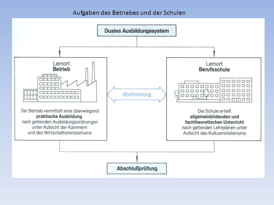 Aufgaben des Betriebes und der Schulen