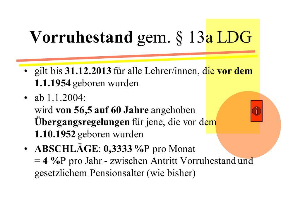 Nachkauf von beitragsgedeckten Dienstzeiten gem.§ 115d Abs.