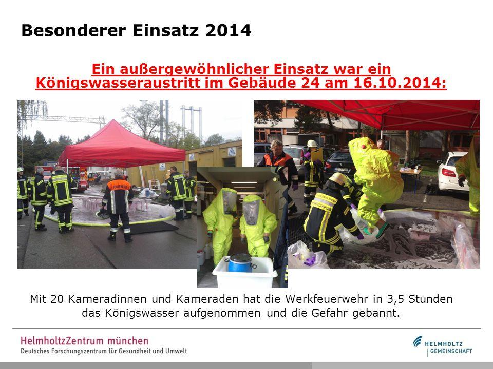Besonderer Einsatz 2014 Ein außergewöhnlicher Einsatz war ein Königswasseraustritt im Gebäude 24 am 16.10.2014: Mit 20 Kameradinnen und Kameraden hat