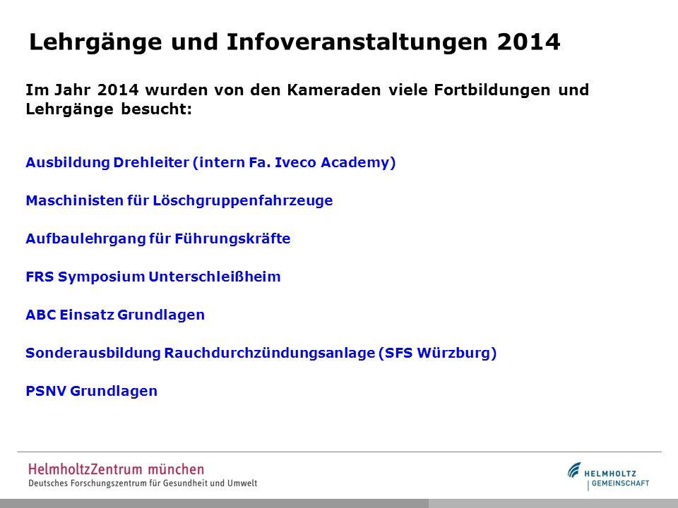 Lehrgänge und Infoveranstaltungen 2014 Im Jahr 2014 wurden von den Kameraden viele Fortbildungen und Lehrgänge besucht: Ausbildung Drehleiter (intern Fa.