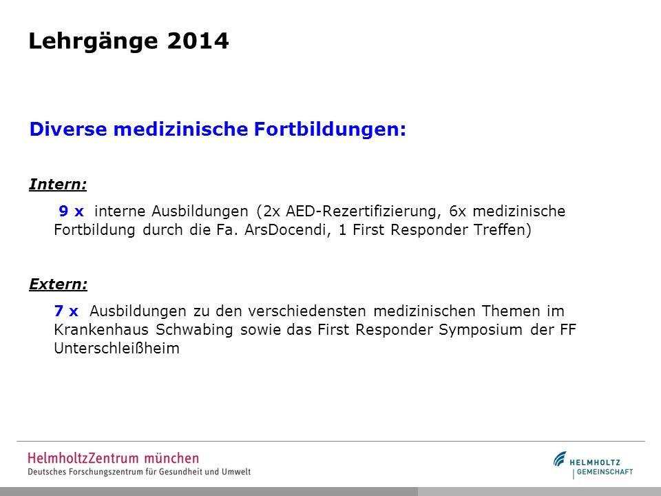 Lehrgänge 2014 Diverse medizinische Fortbildungen: Intern: 9 x interne Ausbildungen (2x AED-Rezertifizierung, 6x medizinische Fortbildung durch die Fa