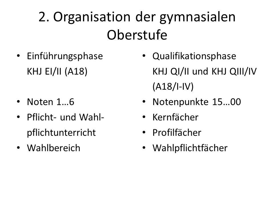 2. Organisation der gymnasialen Oberstufe Einführungsphase KHJ EI/II (A18) Noten 1…6 Pflicht- und Wahl- pflichtunterricht Wahlbereich Qualifikationsph