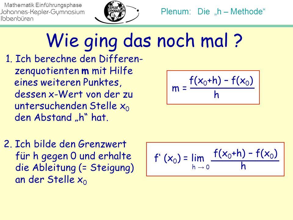 """Plenum: Die """"h – Methode"""" Mathematik Einführungsphase Wie ging das noch mal ? 1. Ich berechne den Differen- zenquotienten m mit Hilfe eines weiteren P"""
