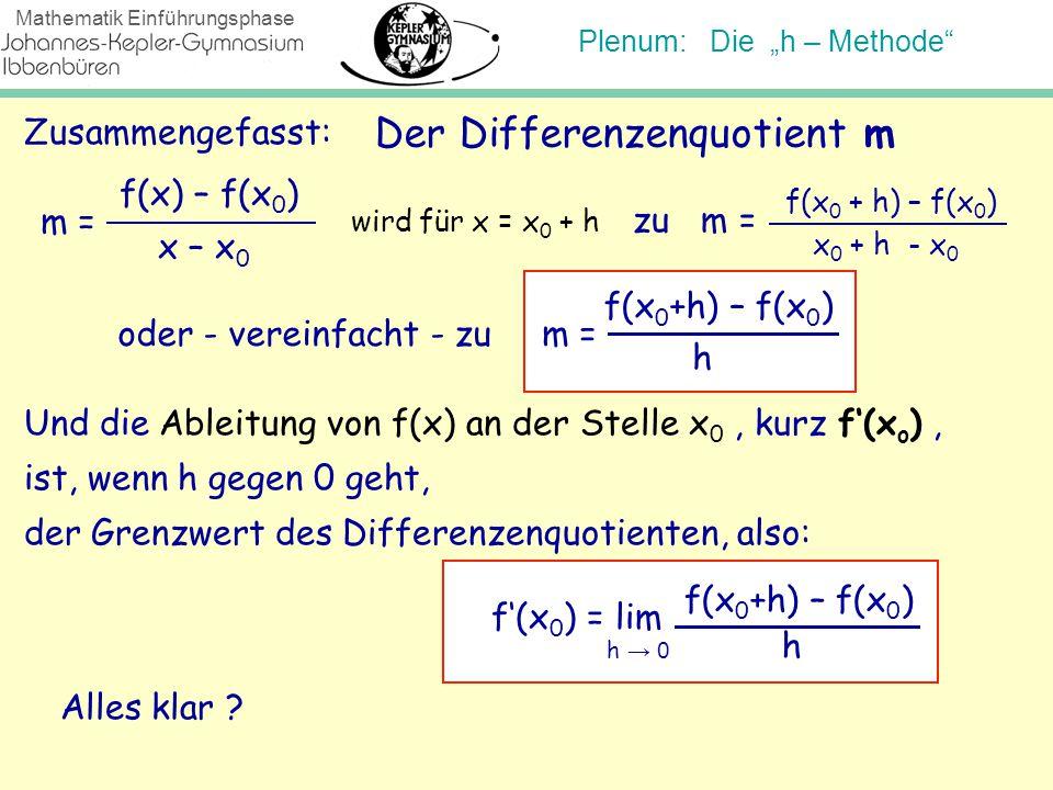 """Plenum: Die """"h – Methode"""" Mathematik Einführungsphase m = f(x) – f(x 0 ) x – x 0 Der Differenzenquotient m wird für x = x 0 + h oder - vereinfacht - z"""