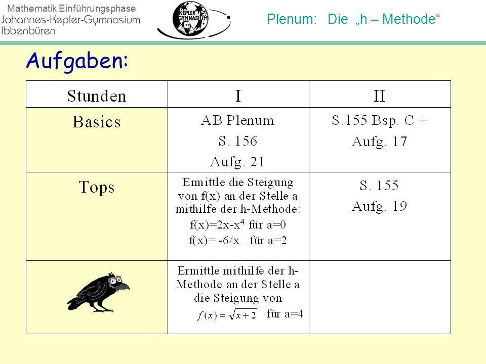 """Plenum: Die """"h – Methode"""" Mathematik Einführungsphase Aufgaben:"""