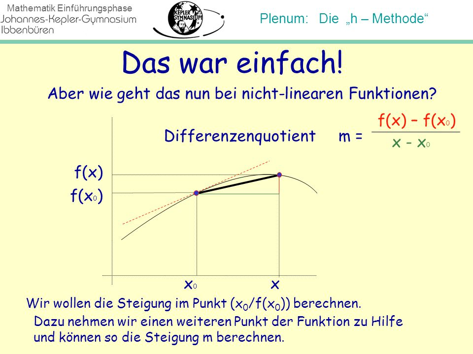 """Plenum: Die """"h – Methode"""" Mathematik Einführungsphase Das war einfach! Aber wie geht das nun bei nicht-linearen Funktionen? x0x0 x f(x 0 ) f(x) m = f("""