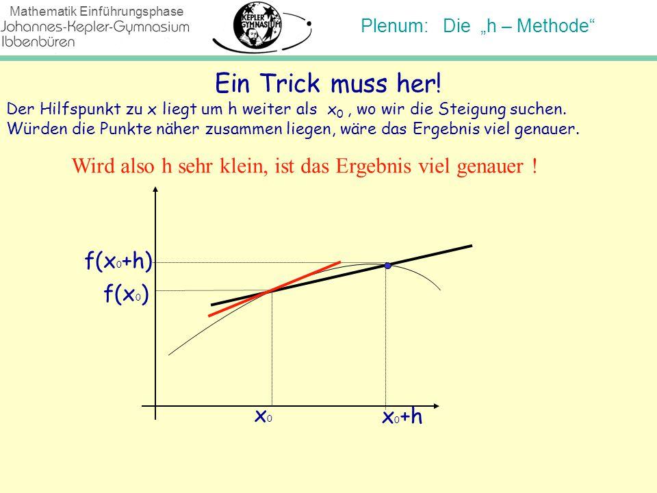 """Plenum: Die """"h – Methode Mathematik Einführungsphase Berechnen wir m, dann sieht das nun so aus: m = f(x 0 +h) – f(x 0 ) x 0 +h - x 0 Und wie soll uns das jetzt weiterhelfen ??."""