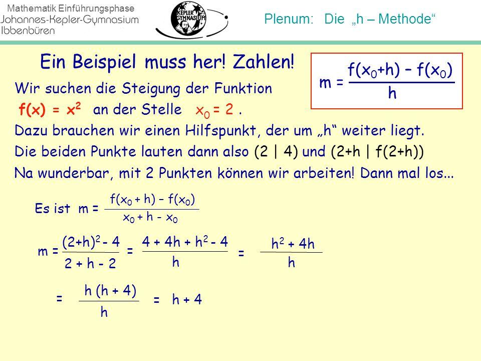 """Plenum: Die """"h – Methode"""" Mathematik Einführungsphase Ein Beispiel muss her! Zahlen! m = (2+h) 2 - 4 2 + h - 2 = 4 + 4h + h 2 - 4 h = h 2 + 4h h = h ("""