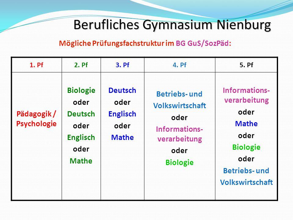 1. Pf2. Pf3. Pf4. Pf5. Pf Pädagogik / Psychologie Biologie oder Deutsch oder Englisch oder Mathe Deutsch oder Englisch oder Mathe Betriebs- und Volksw