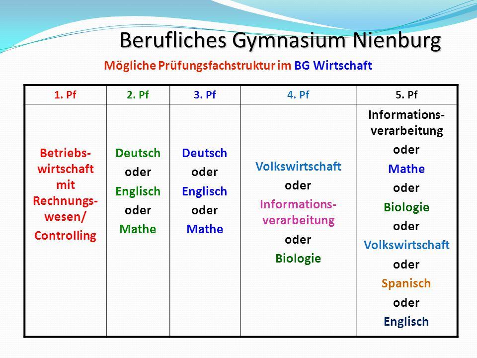 1. Pf2. Pf3. Pf4. Pf5. Pf Betriebs- wirtschaft mit Rechnungs- wesen/ Controlling Deutsch oder Englisch oder Mathe Deutsch oder Englisch oder Mathe Vol