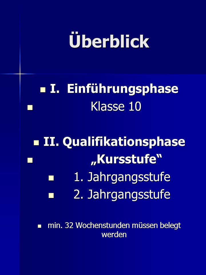 Überblick I. Einführungsphase I. Einführungsphase Klasse 10 Klasse 10 II.