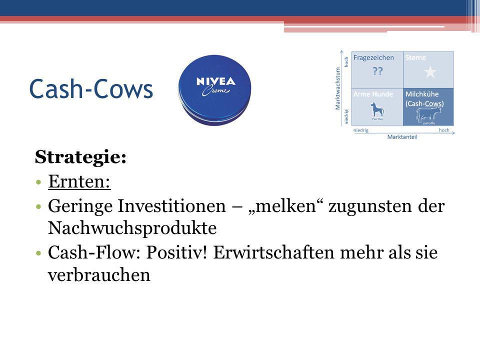 """Cash-Cows Strategie: Ernten: Geringe Investitionen – """"melken zugunsten der Nachwuchsprodukte Cash-Flow: Positiv."""