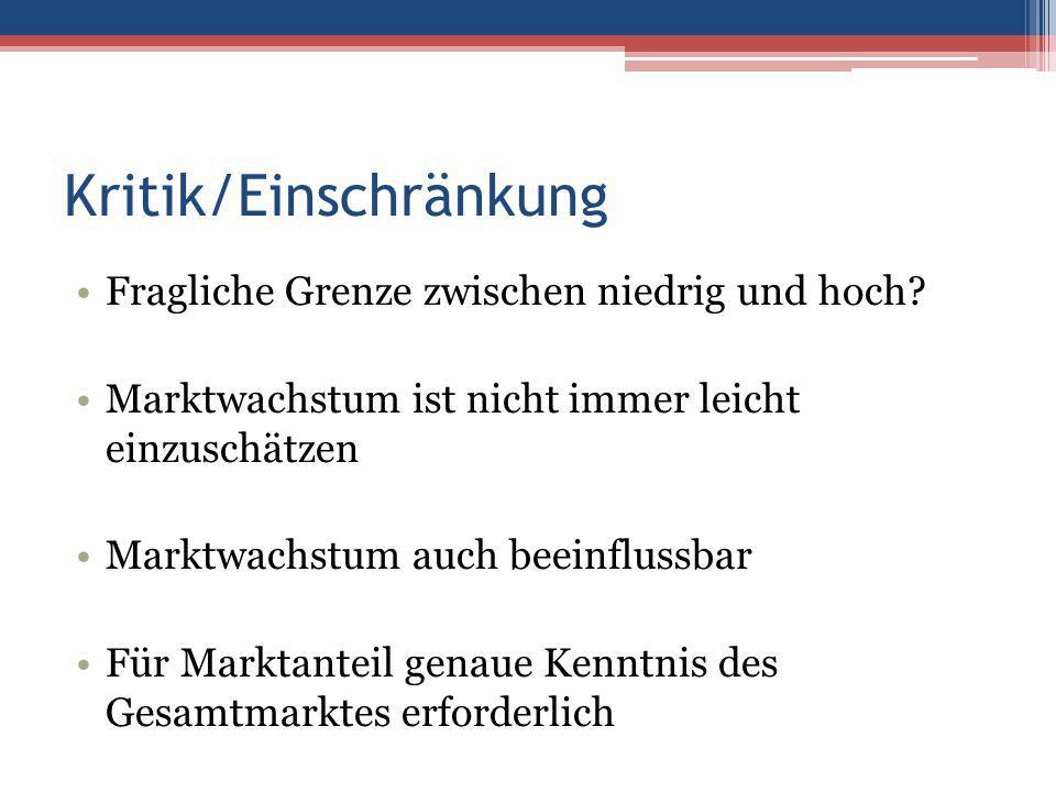 Kritik/Einschränkung Fragliche Grenze zwischen niedrig und hoch.