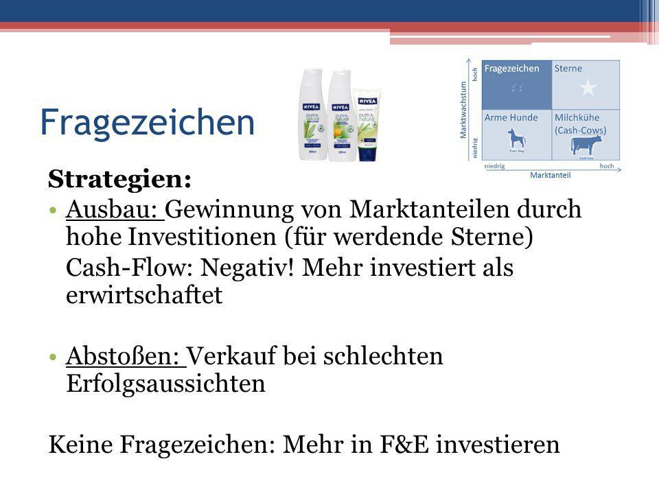 Fragezeichen Strategien: Ausbau: Gewinnung von Marktanteilen durch hohe Investitionen (für werdende Sterne) Cash-Flow: Negativ.