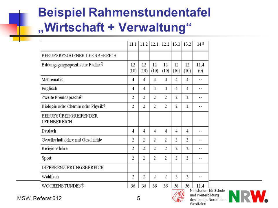 """MSW, Referat 612 Ministerium für Schule und Weiterbildung des Landes Nordrhein- Westfalen 5 Beispiel Rahmenstundentafel """"Wirtschaft + Verwaltung"""""""