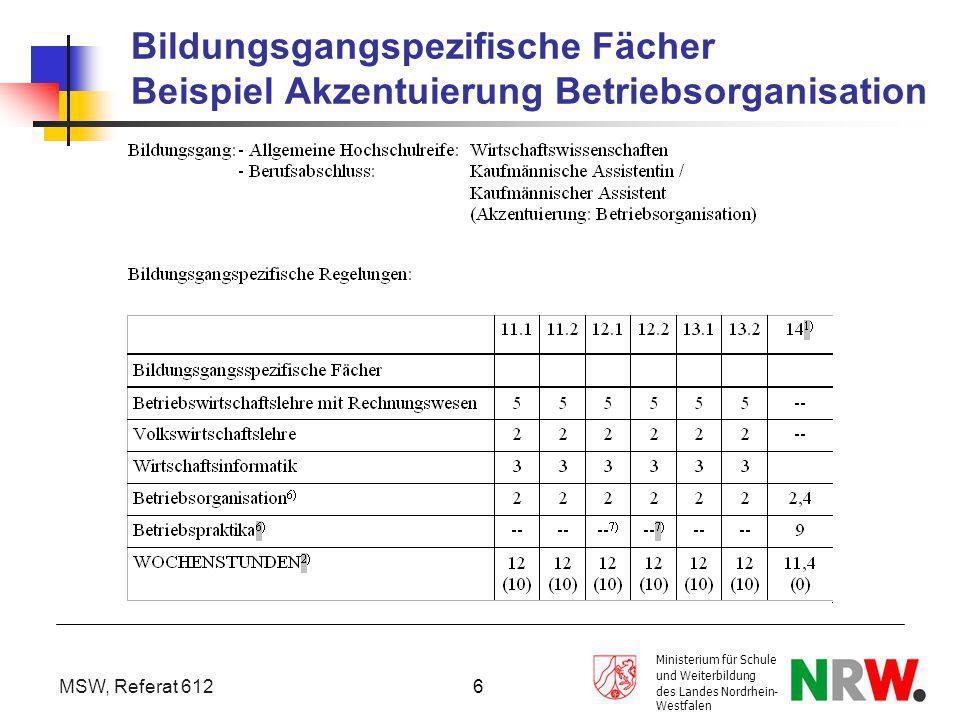 MSW, Referat 612 Ministerium für Schule und Weiterbildung des Landes Nordrhein- Westfalen 6 Bildungsgangspezifische Fächer Beispiel Akzentuierung Betr