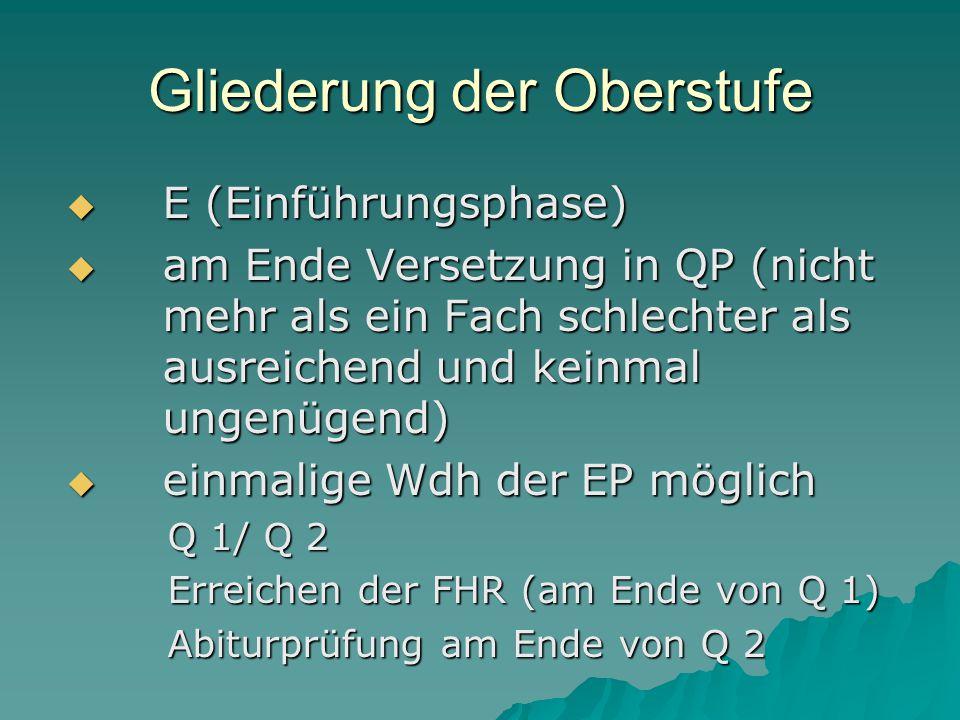 Wesentliches im Überblick  Die weitere Fremdsprache und die Naturwissenschaften (inkl.