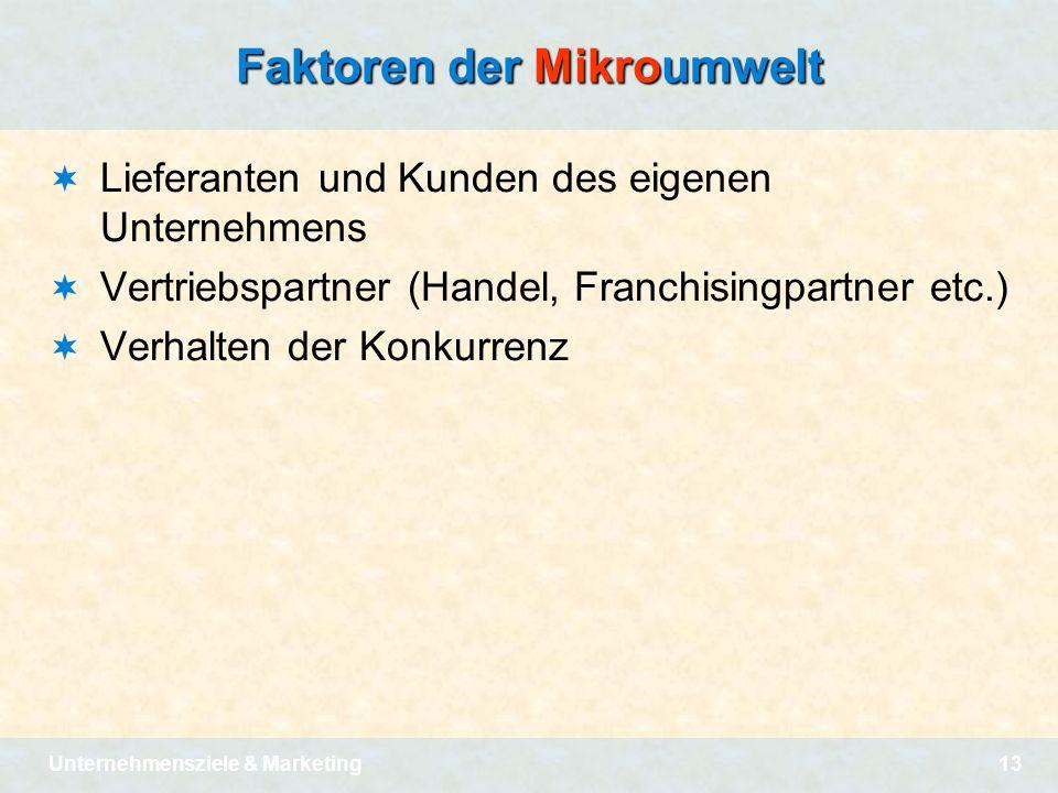 Unternehmensziele & Marketing13 Faktoren der Mikroumwelt  Lieferanten und Kunden des eigenen Unternehmens  Vertriebspartner (Handel, Franchisingpart