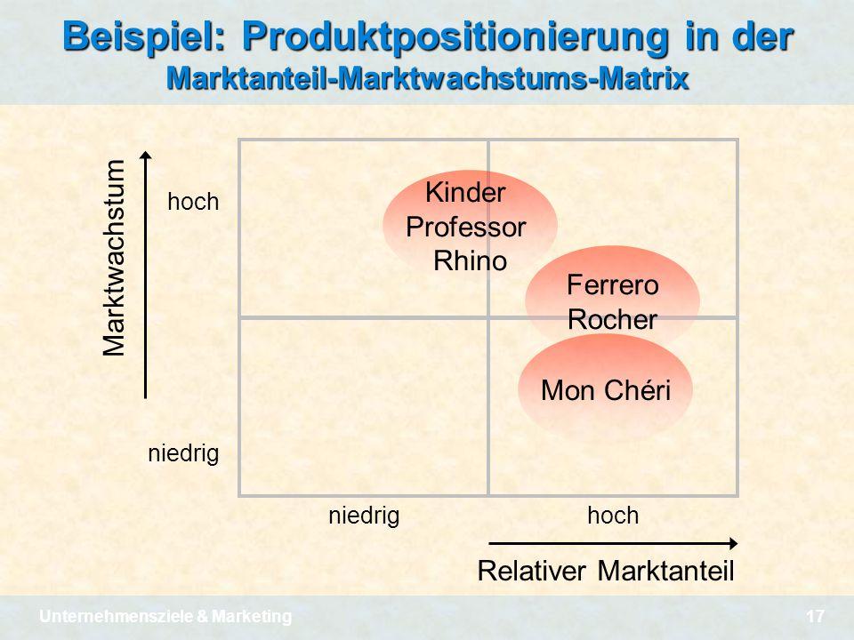 Unternehmensziele & Marketing17 Beispiel: Produktpositionierung in der Marktanteil-Marktwachstums-Matrix niedrig hoch Relativer Marktanteil hoch niedr
