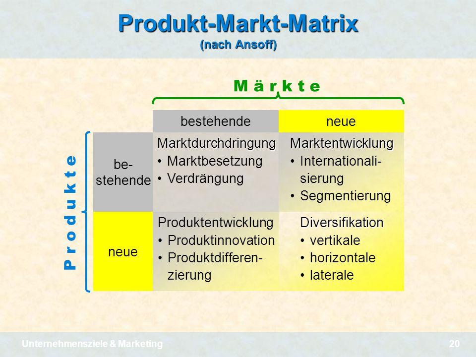 Unternehmensziele & Marketing20 Produkt-Markt-Matrix (nach Ansoff) Marktdurchdringung Marktbesetzung Verdrängung Produktentwicklung Produktinnovation