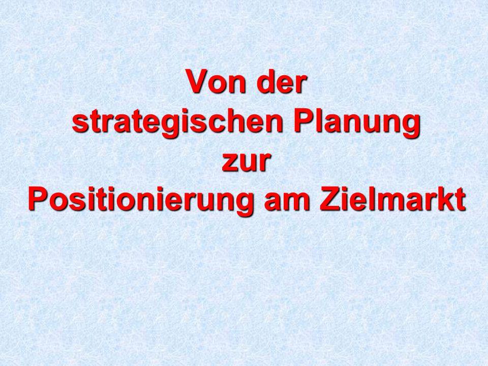 Von der strategischen Planung zur Positionierung am Zielmarkt