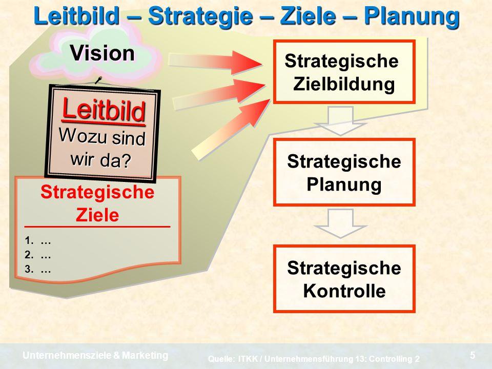 Unternehmensziele & Marketing5 Strategische Ziele 1.… 2.… 3.… Leitbild Wozu sind wir da? VisionVision Strategische Zielbildung Strategische Planung St