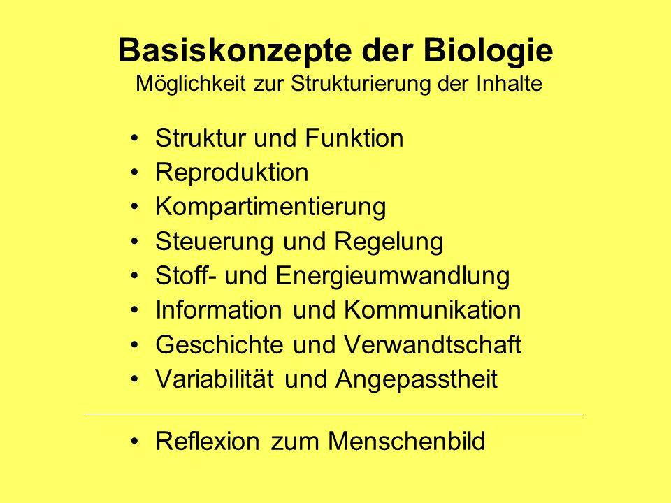Basiskonzepte der Biologie Möglichkeit zur Strukturierung der Inhalte Struktur und Funktion Reproduktion Kompartimentierung Steuerung und Regelung Stoff- und Energieumwandlung Information und Kommunikation Geschichte und Verwandtschaft Variabilität und Angepasstheit Reflexion zum Menschenbild