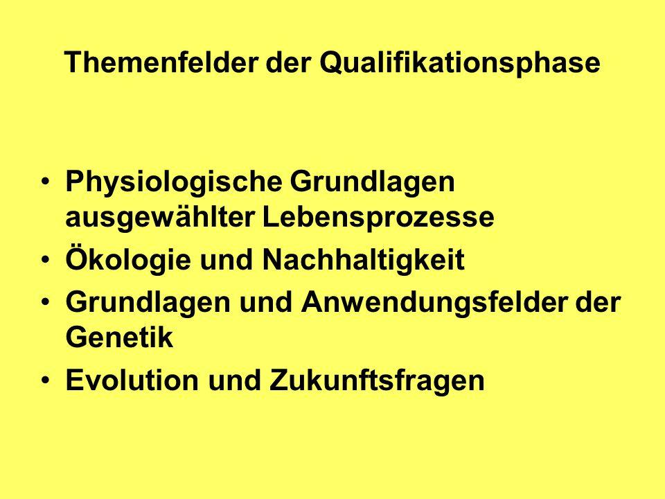 Themenfelder der Qualifikationsphase Physiologische Grundlagen ausgewählter Lebensprozesse Ökologie und Nachhaltigkeit Grundlagen und Anwendungsfelder der Genetik Evolution und Zukunftsfragen