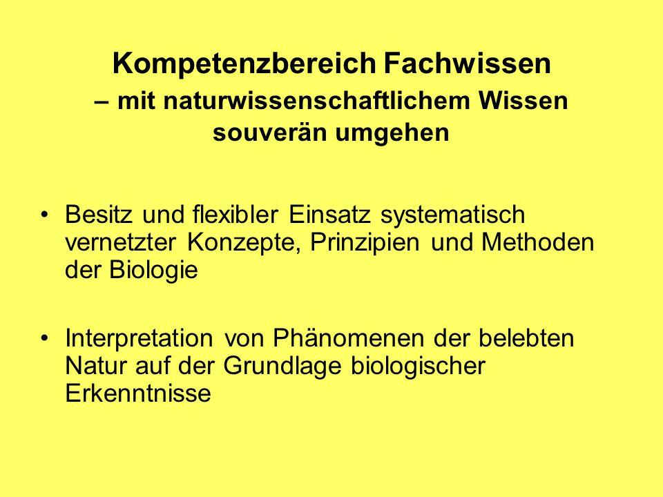 Kompetenzbereich Fachwissen – mit naturwissenschaftlichem Wissen souverän umgehen Besitz und flexibler Einsatz systematisch vernetzter Konzepte, Prinzipien und Methoden der Biologie Interpretation von Phänomenen der belebten Natur auf der Grundlage biologischer Erkenntnisse