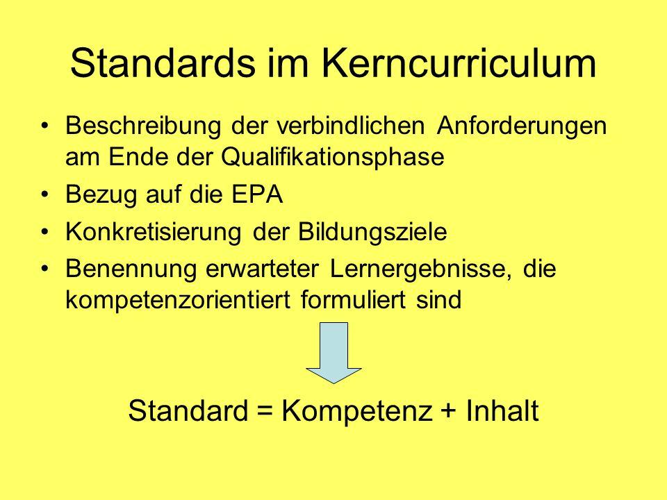 Standards im Kerncurriculum Beschreibung der verbindlichen Anforderungen am Ende der Qualifikationsphase Bezug auf die EPA Konkretisierung der Bildungsziele Benennung erwarteter Lernergebnisse, die kompetenzorientiert formuliert sind Standard = Kompetenz + Inhalt