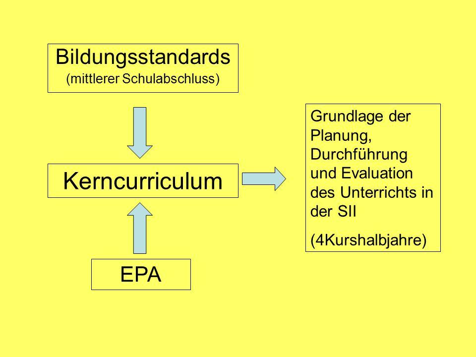 Bildungsstandards (mittlerer Schulabschluss) Kerncurriculum Grundlage der Planung, Durchführung und Evaluation des Unterrichts in der SII (4Kurshalbjahre) EPA