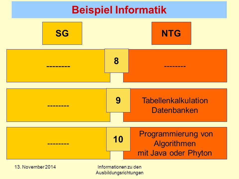Beispiel Informatik -------- Tabellenkalkulation Datenbanken -------- Programmierung von Algorithmen mit Java oder Phyton 8 9 10 SGNTG 13.