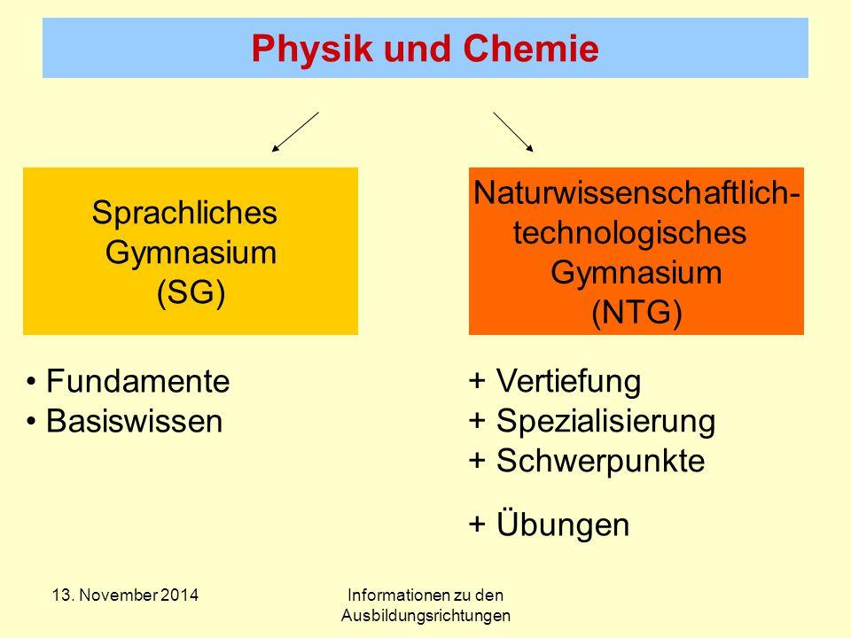 Physik und Chemie Sprachliches Gymnasium (SG) Naturwissenschaftlich- technologisches Gymnasium (NTG) Fundamente Basiswissen + Vertiefung + Spezialisierung + Schwerpunkte + Übungen Informationen zu den Ausbildungsrichtungen 13.