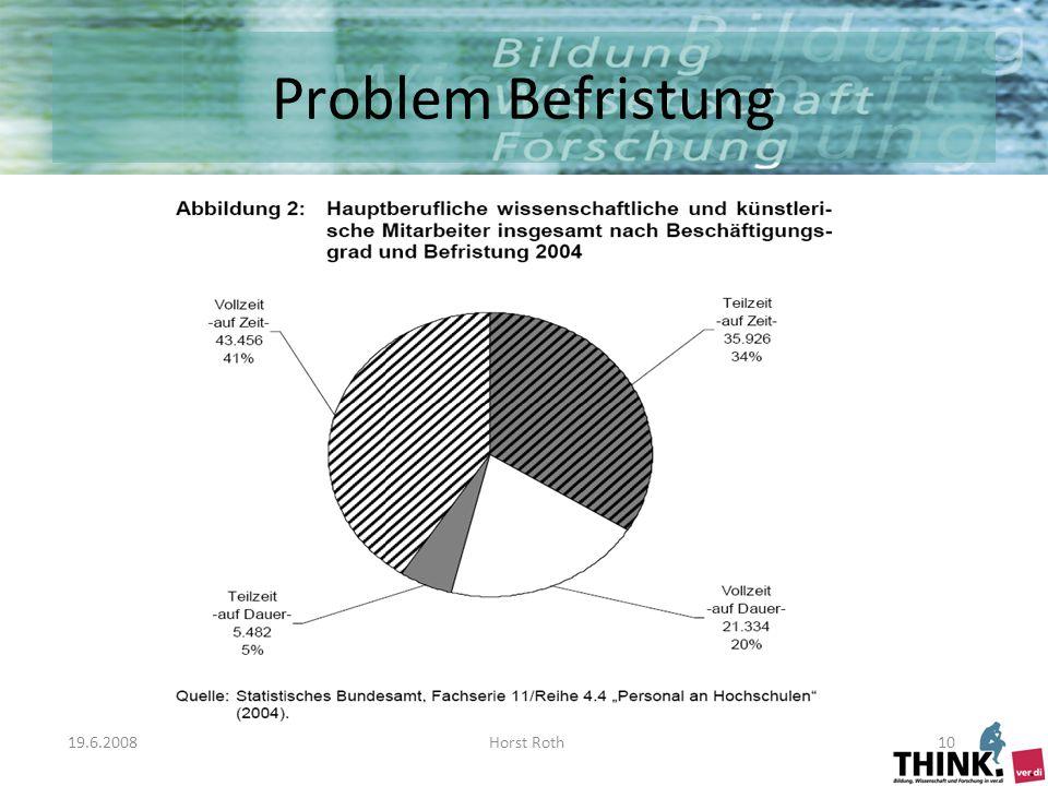 Problem Befristung 19.6.2008Horst Roth10