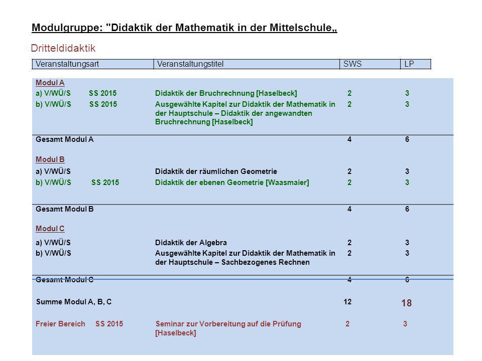 VeranstaltungsartVeranstaltungstitelSWSLP Modul A a) V/WÜ/S SS 2015Didaktik der Bruchrechnung Haselbeck] 2 3 b) V/WÜ/SDidaktik der Algebra 2 3 Gesamt Modul A 4 6 Modul B a) V/WÜ/SDidaktik der räumlichen Geometrie 2 3 b) V/WÜ/S SS 2015Didaktik der ebenen Geometrie [Waasmeier] 2 3 Gesamt Modul B 4 6 Summe Modul A, B 8 12 Freier Bereich SS 2015Seminar zur Vorbereitung auf die Prüfung [Haselbeck] 2 3 Modulgruppe: Didaktik der Mathematik in der Mittelschule Unterrichtsfach: Unterrichtsfach: Prüfung im Rahmen des Staatsexamens: Schriftliche Klausur (3 Stunden, zentral gestellt).