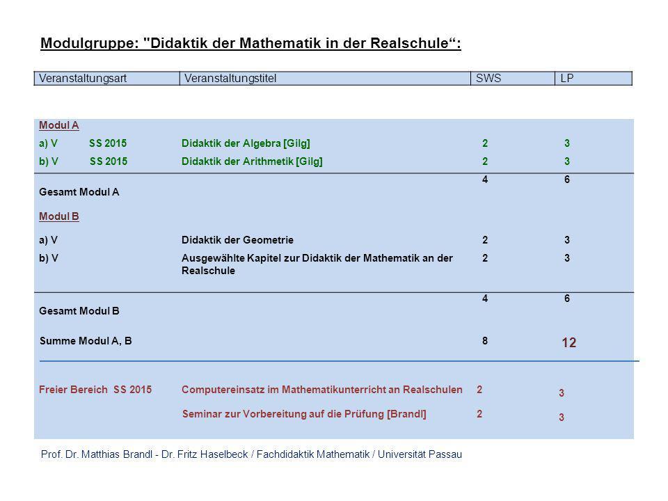 VeranstaltungsartVeranstaltungstitelSWSLP Modul A a) V SS 2015Didaktik der Algebra [Gilg] 2 3 b) V SS 2015Didaktik der Arithmetik [Gilg] 2 3 Gesamt Modul A 4 6 Modul B a) VDidaktik der Geometrie 2 3 b) VAusgewählte Kapitel zur Didaktik der Mathematik an der Realschule 2 3 Gesamt Modul B 4 6 Summe Modul A, B 8 12 Freier Bereich SS 2015Computereinsatz im Mathematikunterricht an Realschulen Seminar zur Vorbereitung auf die Prüfung [Brandl] 22 22 33 33 Modulgruppe: Didaktik der Mathematik in der Realschule : Prof.