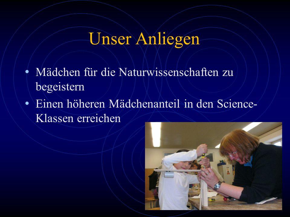 Unser Anliegen Mädchen für die Naturwissenschaften zu begeistern Einen höheren Mädchenanteil in den Science- Klassen erreichen