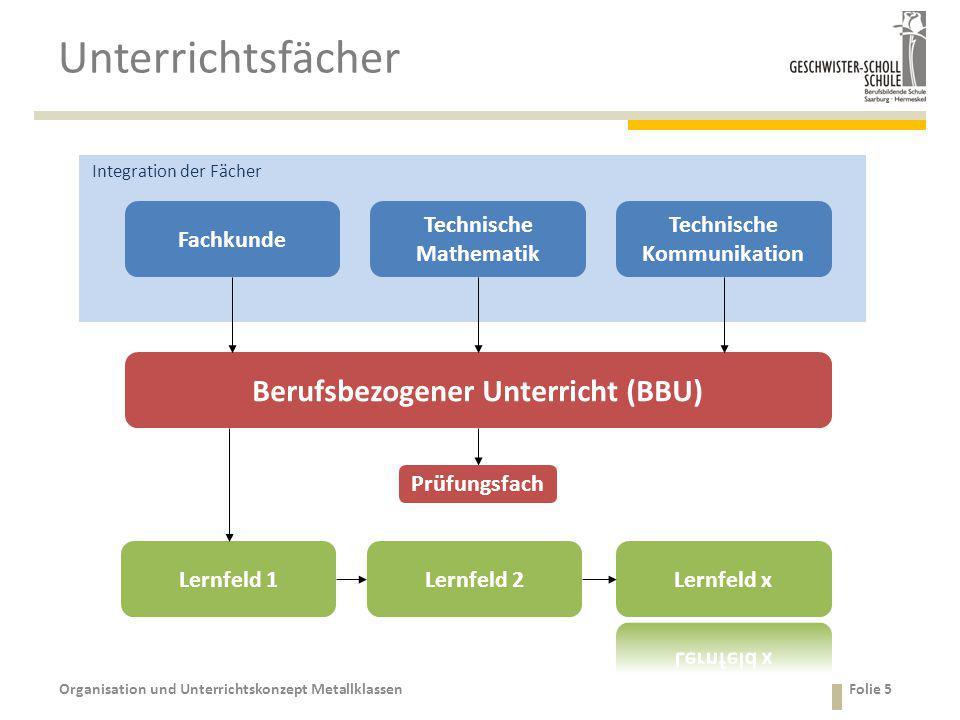Unterrichtsfächer Organisation und Unterrichtskonzept MetallklassenFolie 5 Fachkunde Technische Mathematik Technische Kommunikation Berufsbezogener Un