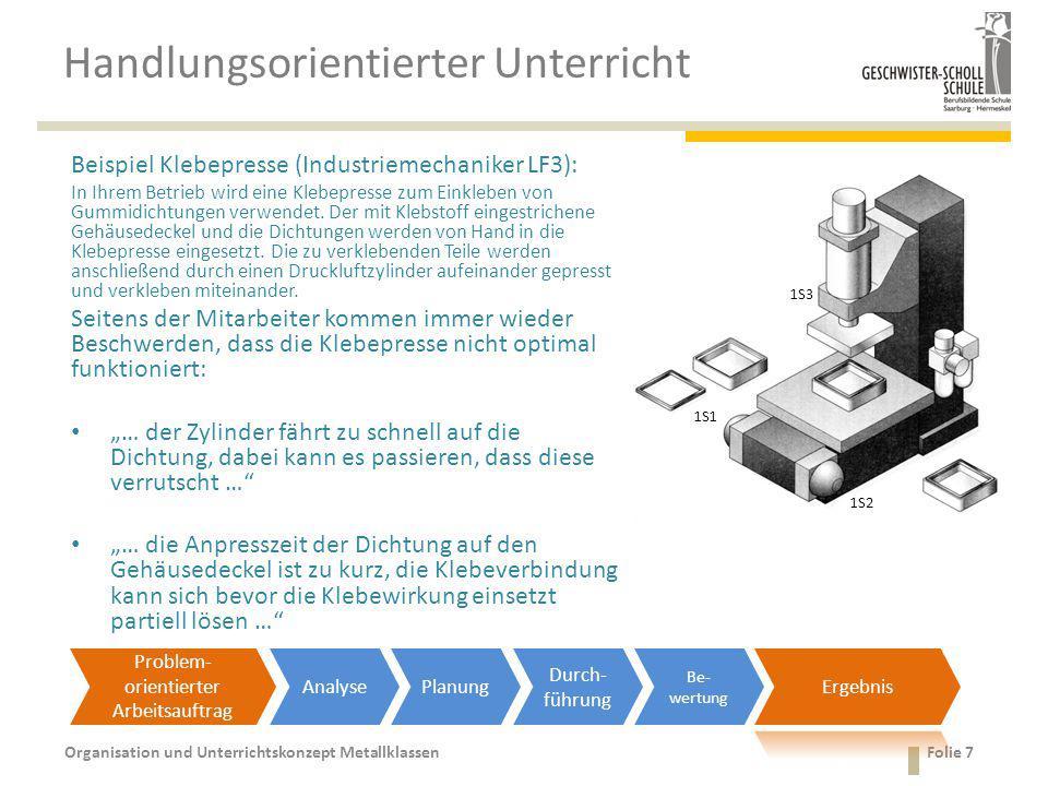 Handlungsorientierter Unterricht Beispiel Klebepresse (Industriemechaniker LF3): In Ihrem Betrieb wird eine Klebepresse zum Einkleben von Gummidichtun